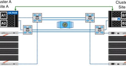 upgrade netapp firmware using ocum ontap 9