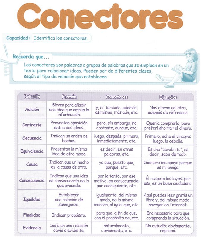 http://razonamiento-verbal1.blogspot.com/2014/01/conectores-para-ninos-5-grado-primaria.html
