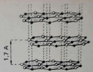 reticulo cristalino grafite