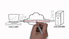 Pengertian, Manfaat dan Bagaimana Cara Kerja SSH Server