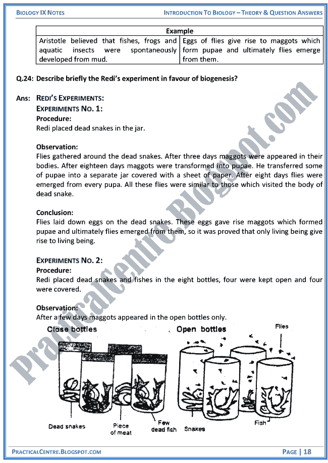 Practical Centre: Introduction To Biology - Theory & Question Answers - Biology IX