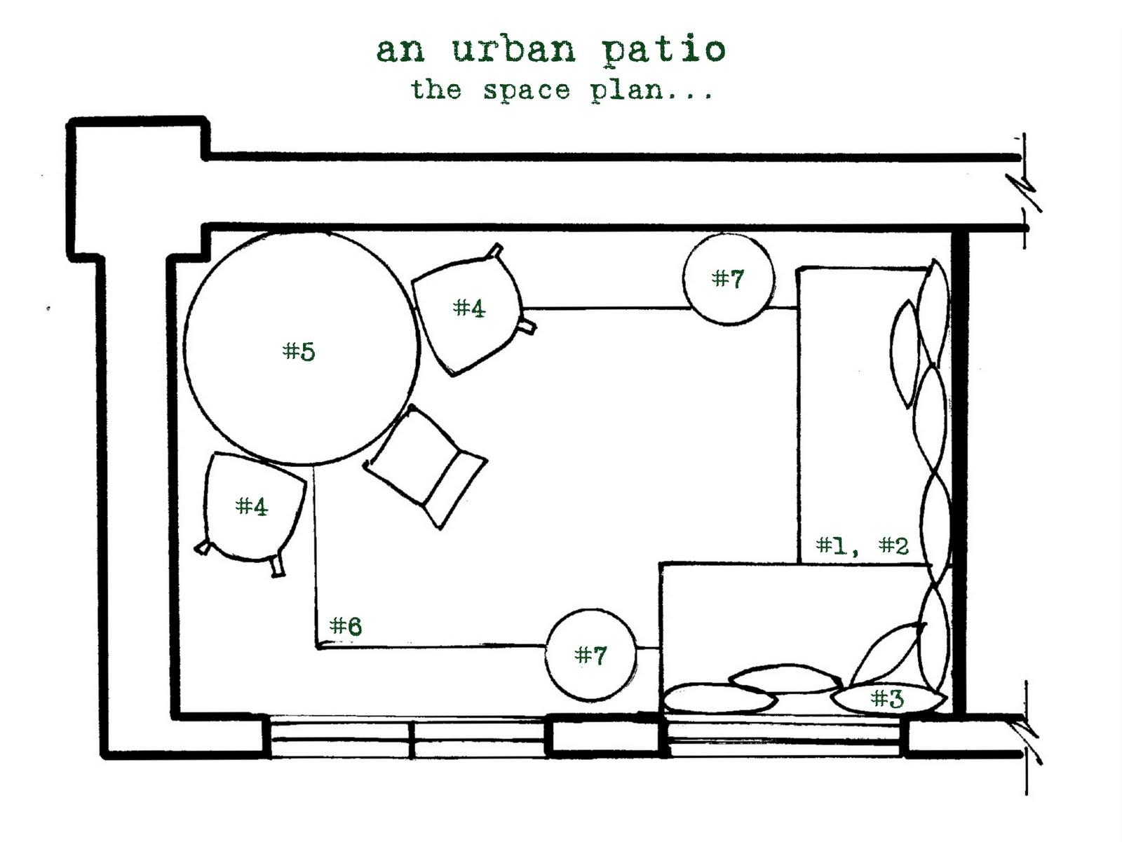 Genus Loci An Urban Patio Plan