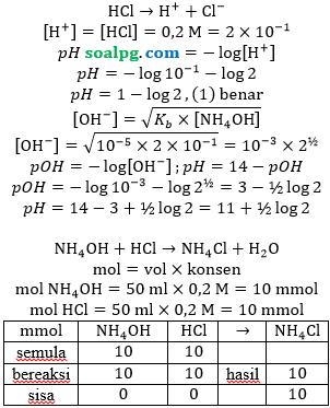 menghitung ph basa lemah asam kuat