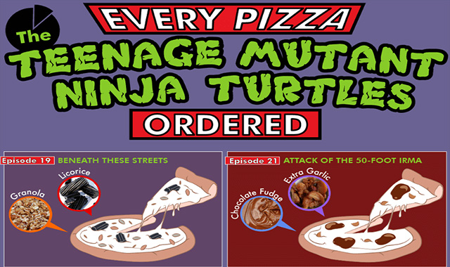 Every Pizza The Teenage Mutant Ninja Turtles Ordered