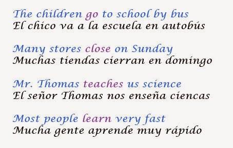 Frases Del Presente Simple En Ingles