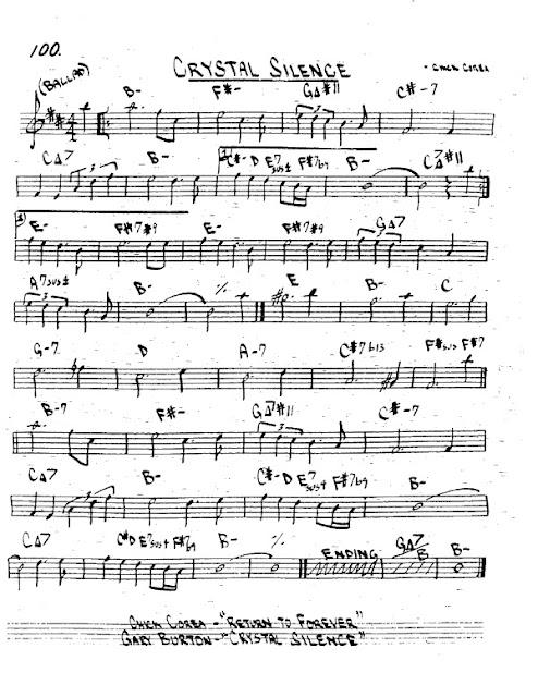 Partitura Trompeta Chick Corea