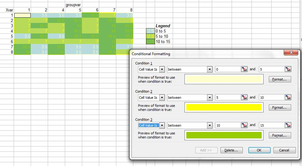 Heat map plot using conditional formatting also advanced graphs excel in rh excelgraphsspot