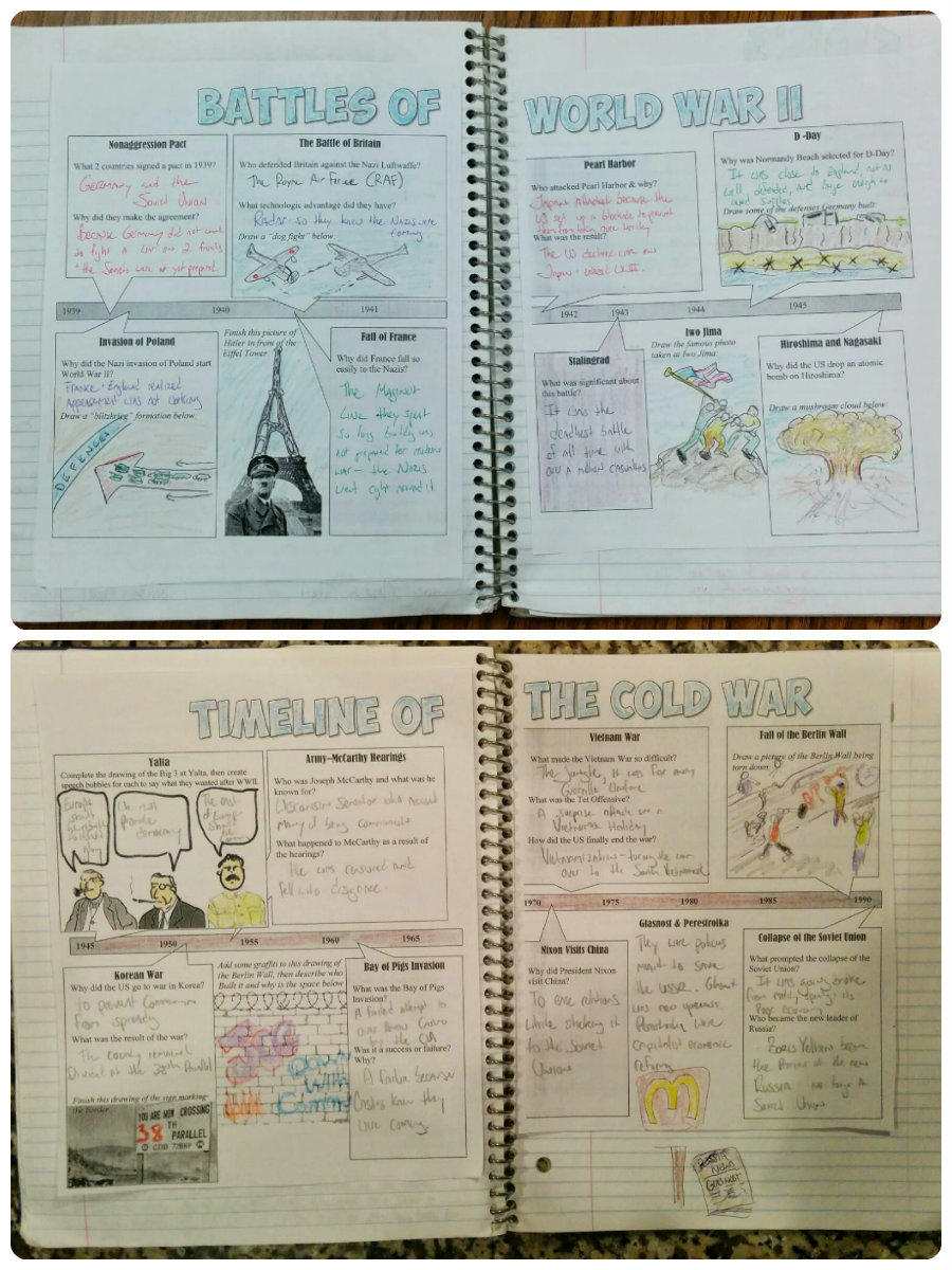 Students of History Interactive Notebook for World War 2 and the Cold War