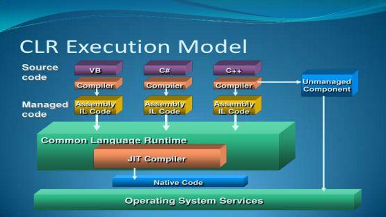 .NET Framework screenshot 4