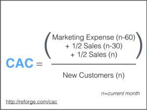 CAC new Marketing Formula