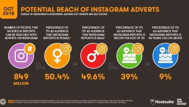 alcance-potencial-anuncios-instagram-octubre-2018