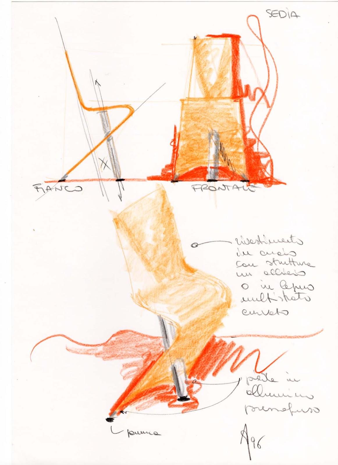 Vent 39 anni di disegni dell 39 arch antonio saporito novembre for Sedie decorate a mano