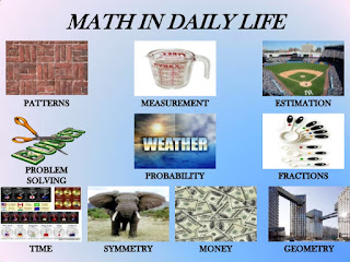 use of geometry in day to day life