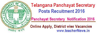 TS Panchayat Secretary Posts 2018 Notification tspsc.gov.in