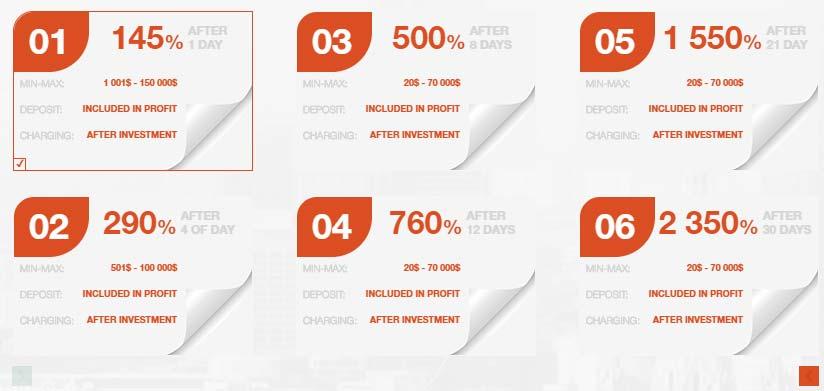 Инвестиционные планы Cryptonia