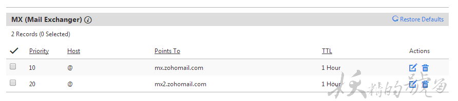 16 - [教學] ZOHO 免費的自訂域名電子信箱(Custom Domain Email)