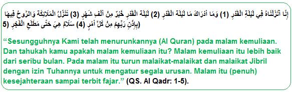 Materi Kultum Tentang Keutamaan Malam Lailatul Qadar, Waktunya, dan Ciri-cirinya