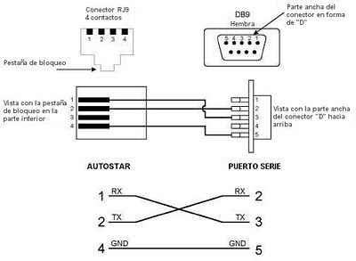 Configuracion De Cable Usb Db9 O Rs232 on wiring diagram usb to rs232