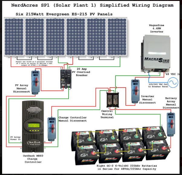 Solar Power System Wiring Diagram  EEE COMMUNITY