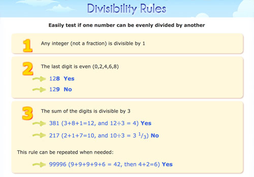 Reglas de divisibilidad en inglés