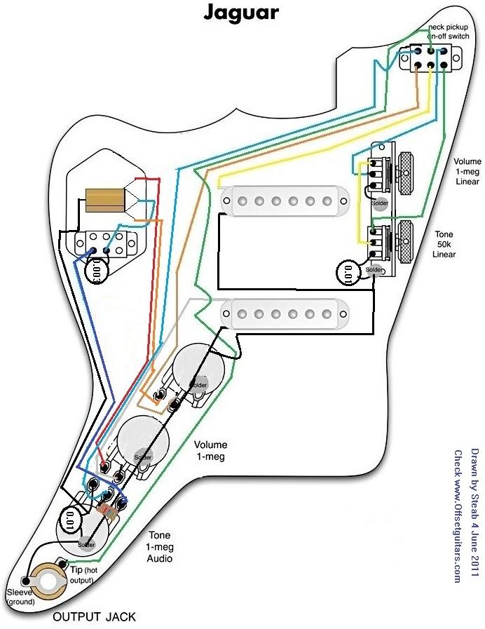 jaguar fender humbuckers wiring schematic