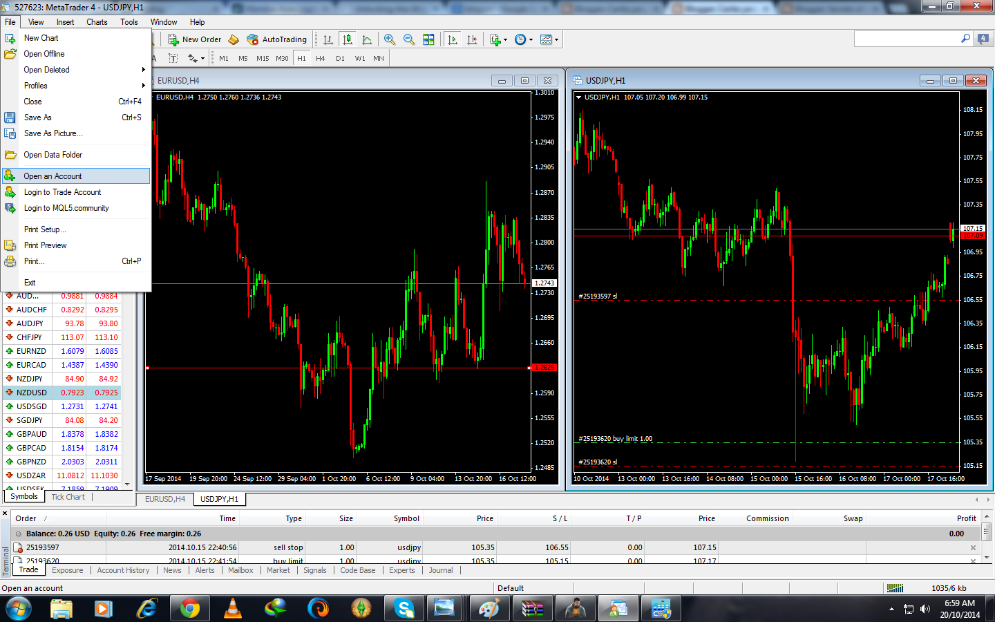 Cara trade news forex