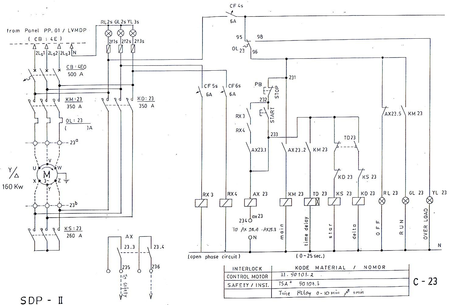 wiring panel kontrol listrik