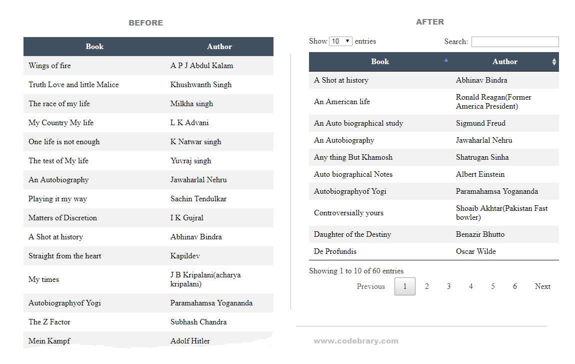 Convert Normal HTML Table To DataTable with Search and