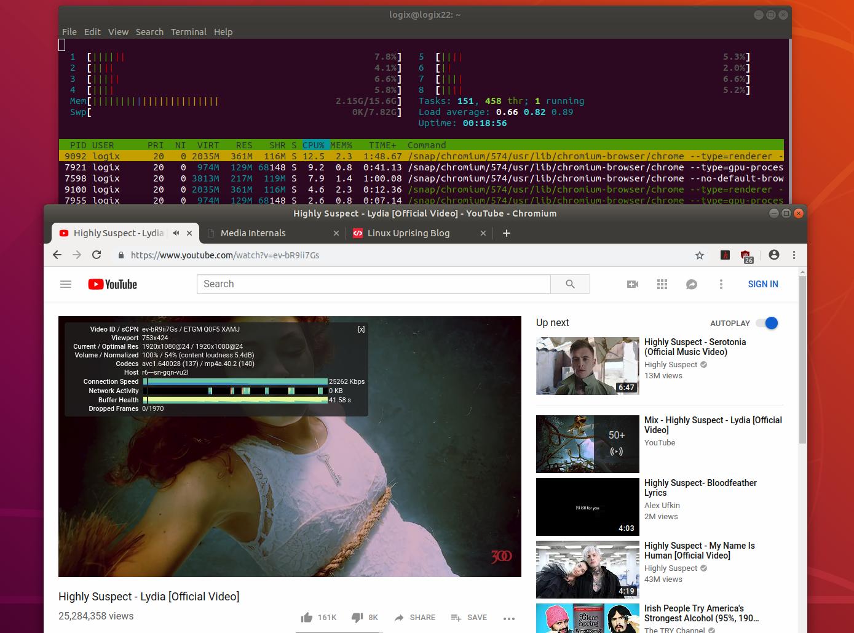 Ubuntu Testing Chromium Snap With VAAPI (Hardware-Accelerated Video