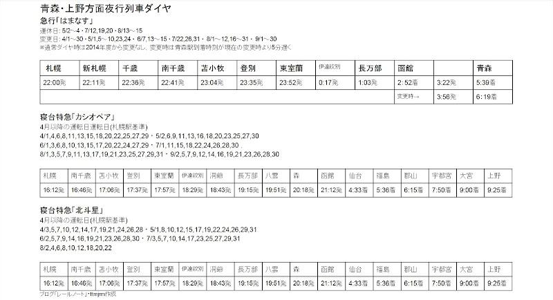 青森・上野方面夜行列車ダイヤ