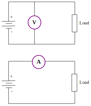 scheme-Measuring-Voltage-and-Current-Electricity