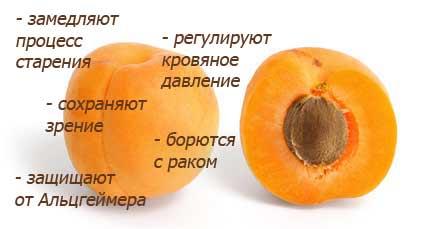 рецепт варенье, абрикос, консервирование, консервы., банки, фрукты,
