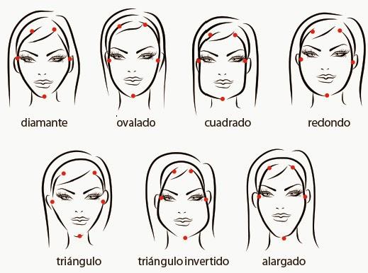 Image result for 5 formas del rostro