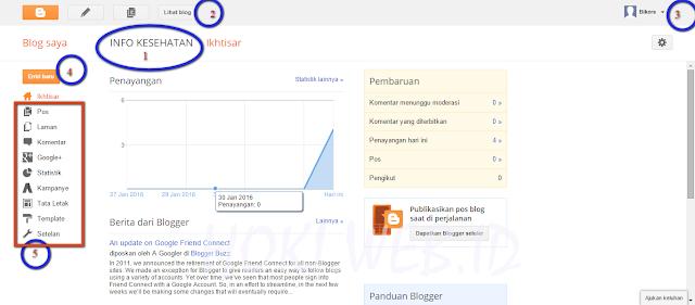 dashboard blogspot.