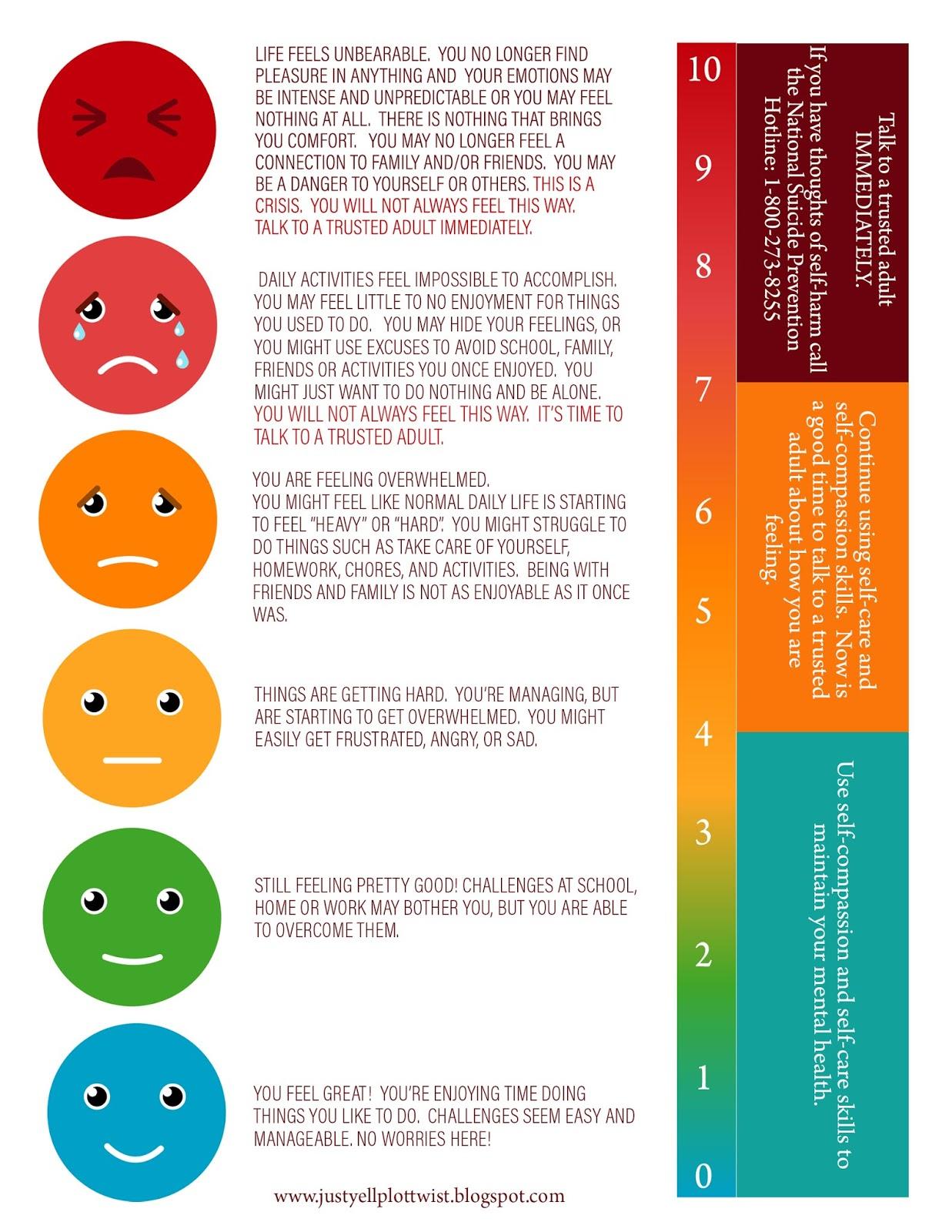 mental health 1 10 pain scale self care strategies [ 1237 x 1600 Pixel ]