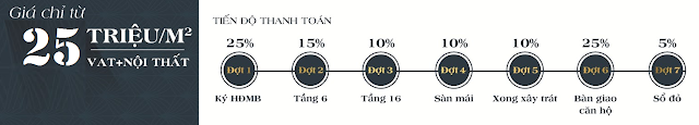 thi-truong-nha-dat-chung-cu-789-xuan-dinh-bqp-15