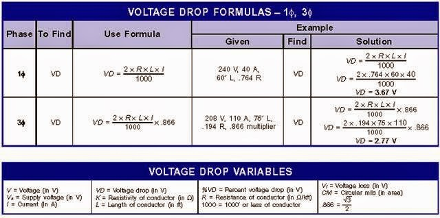 Electrical Engineering World: Voltage Drop Formula (1