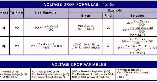 Electrical Engineering World: Voltage Drop Formula (1