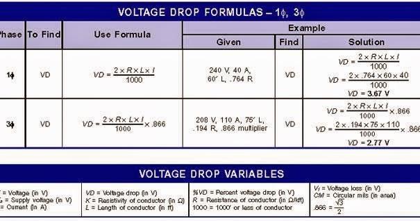 Electrical Engineering World: Voltage Drop Formula (1