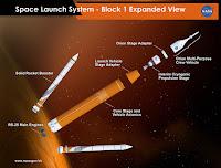 Rozbicie na szczegóły budowy zestawu SLS w wariancie Block 1. Od dołu: cztery silniki główne RS-25 (wykorzystywane w programie promów kosmicznych); pierwszy centralny stopień zawierający w sobie zbiorniki ciekłego wodoru i ciekłego tlenu oraz system awioniki. Po obu stronach centralnego stopnia dwie pięciosegmentowe rakiety pomocnicze SRB na paliwo stale (wykorzystywane w programie promów kosmicznych w wersji czterosegmentowej); wyżej adapter łączący pierwszy centralny stopień z drugim stopniem. Jednostka napędowa drugiego stopnia, adapter łączący górny stopień ze statkiem MPCV Orion. Na szczycie Orion oraz system LAS wykorzystywany dawniej w programie Apollo, aktywujący się w razie stwierdzenia anomalii grożącej eksplozją i śmiercią załogi podczas pierwszych minut wznoszenia na orbitę. Credits: NASA
