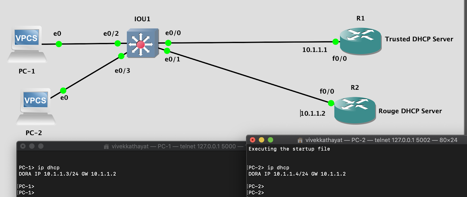 gullynetworkers: DHCP Snooping GNS3 Lab