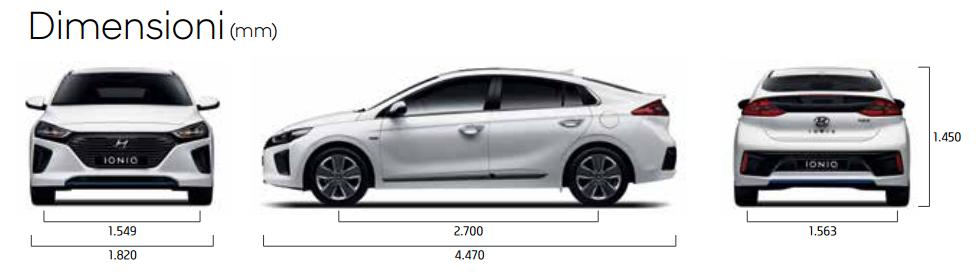 Hyundai Ioniq dimensioni e bagagliaio