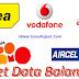 How To Take Internet Data Loan In Zero Balance In Hindi