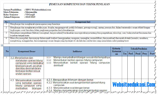 File Pendidikan Pemetaan Matematika Kelas 6 SD/MI K13 Revisi 2018