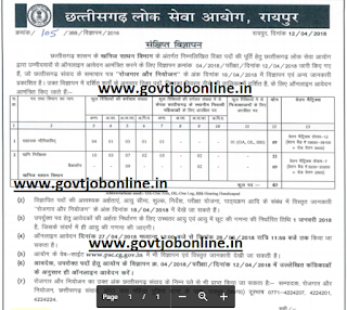 CGPSC Mining Sirdar, Assistant Geologist Govt Jobs Recruitment Exam Notification 2018