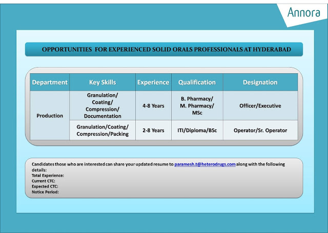 Annora Pharma Urgent Vacancy For ITI, Diploma, B.Sc, M.Pharm, B.Pharm