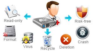 Kvisoft Data Recovery Sundeep Maan