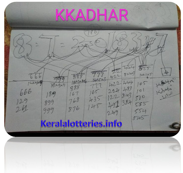 KK Kerala Lottery Guessing work out 08-07-2018 Pournami RN 347