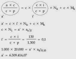 matematicas financieras escritas en una hoja en blanco