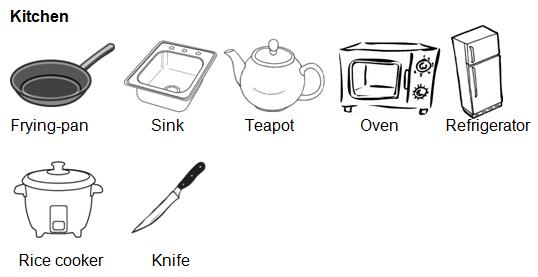Kosakata 'Things in the Kitchen' beserta Contoh Kalimat dan Soal Latihannya